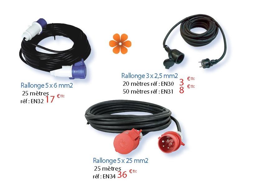 Location de câbles électriques